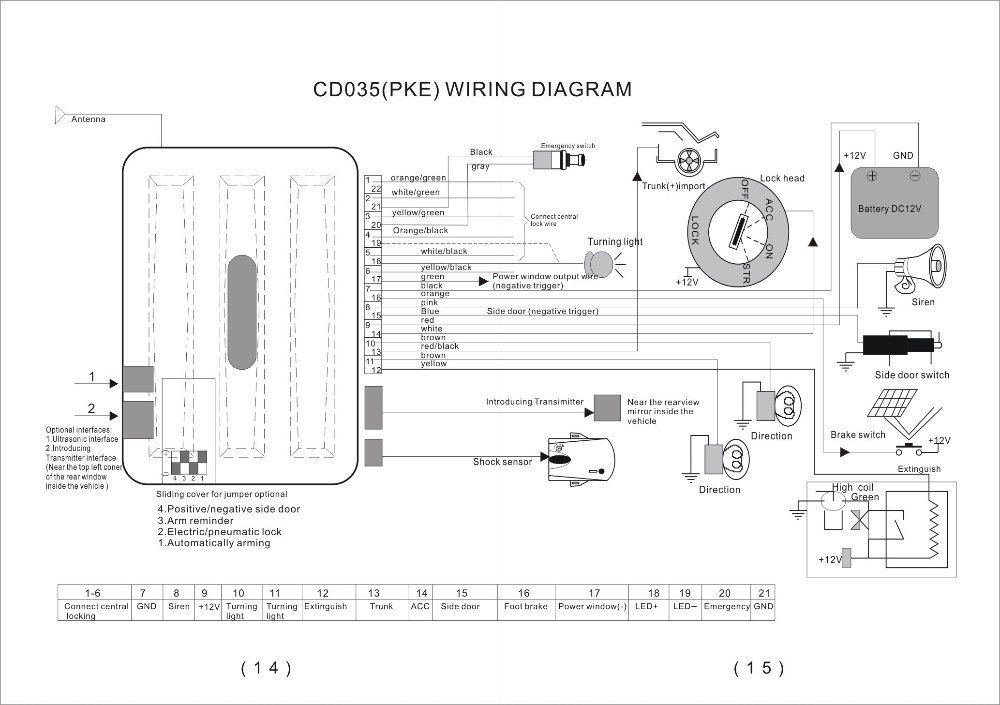 giordon keyless entry system wiring diagram wire center u2022 rh wildcatgroup co OBD2 Connector Wiring Diagram Car Alarm Wiring Diagram