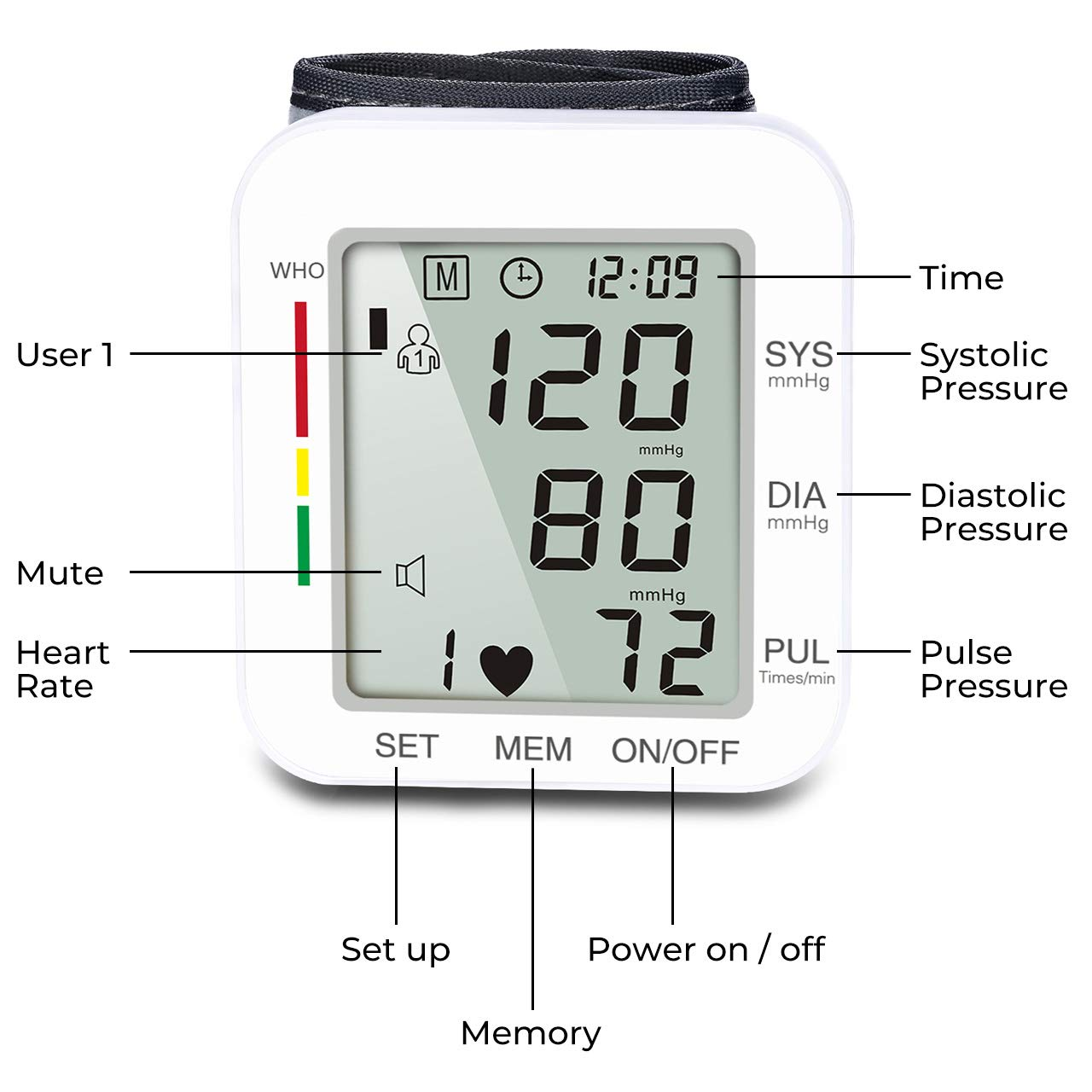 Blood Pressure Monitor Professional and Accurate Digital Wrist Blood Pressure Monitor 120 Set Memory Voice Broadcast with Large LCD Screen for Home Use