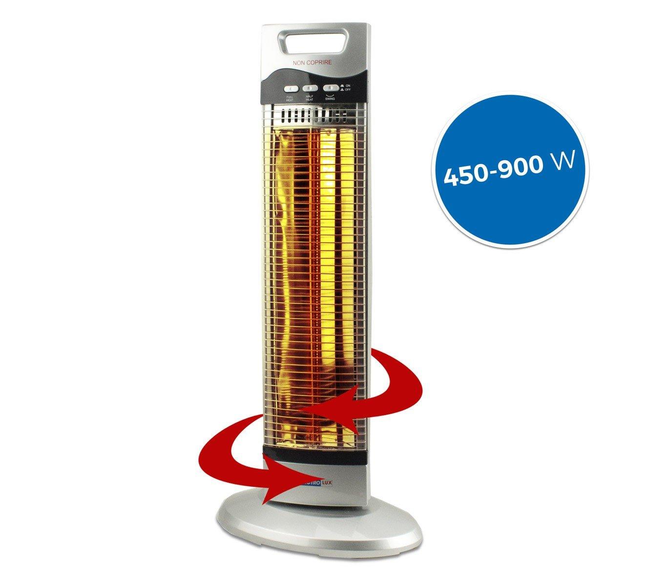 586114 Estufa de fibra de carbono 67 cm Oscilante DICTROLUX 900W ahorro de energ: Amazon.es: Hogar