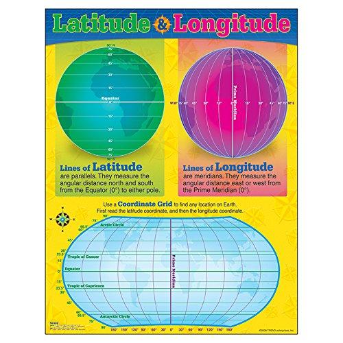TREND enterprises, Inc. Latitude and Longitude Learning Chart, 17