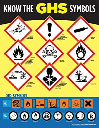 Workplace Safety Poster Ghs Know The Symbols Industrial Warning