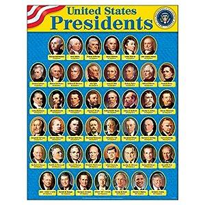 Trend enterprises united states presidents for Pictures of all presidents of the united states in order