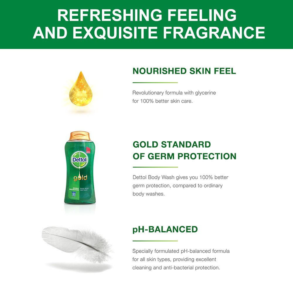 Dettol Body Wash Classic Gold 300ml Spec Dan Daftar Harga Terbaru 250ml X2pcs Clean Reffil Daily