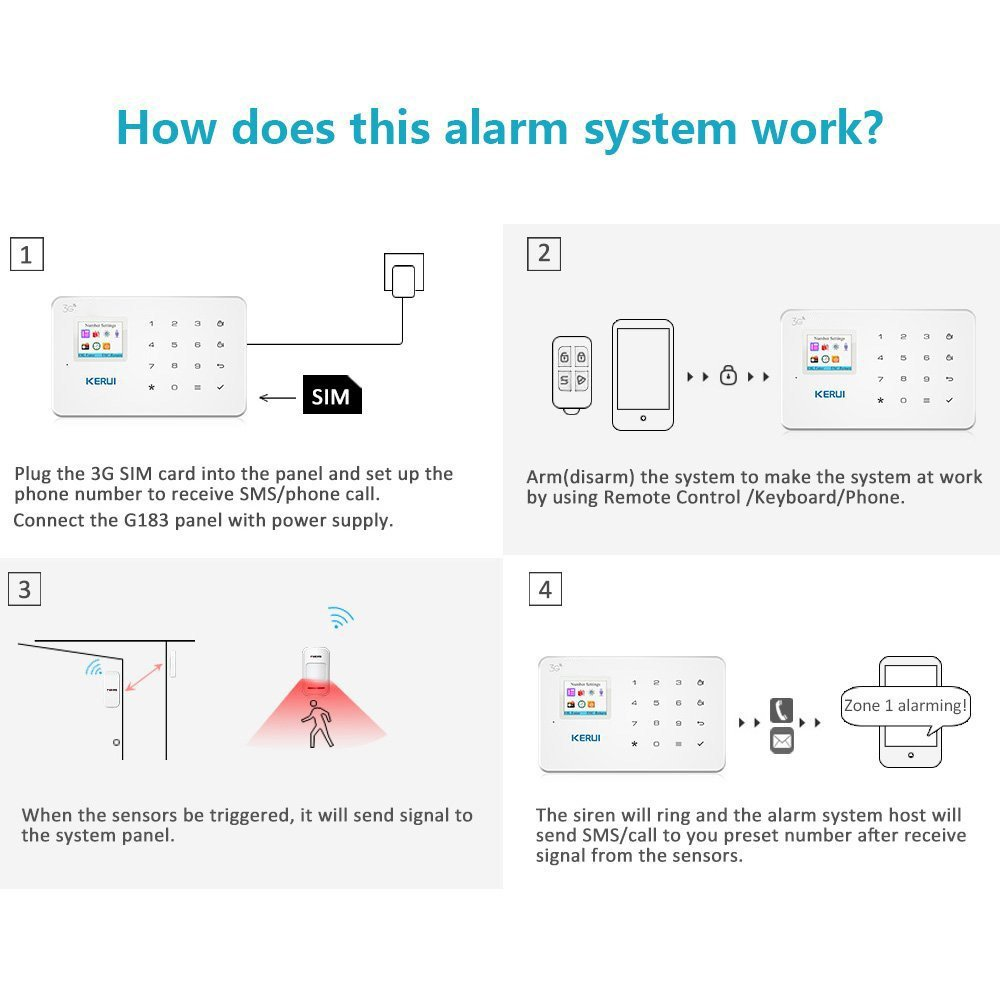 Gsm 3g Alarm System Kit Kerui G183 Wireless Wcdma Diy How To Build A 4digit Control Keypad Circuit Diagram Home And Business Security Auto Dial Easy Install