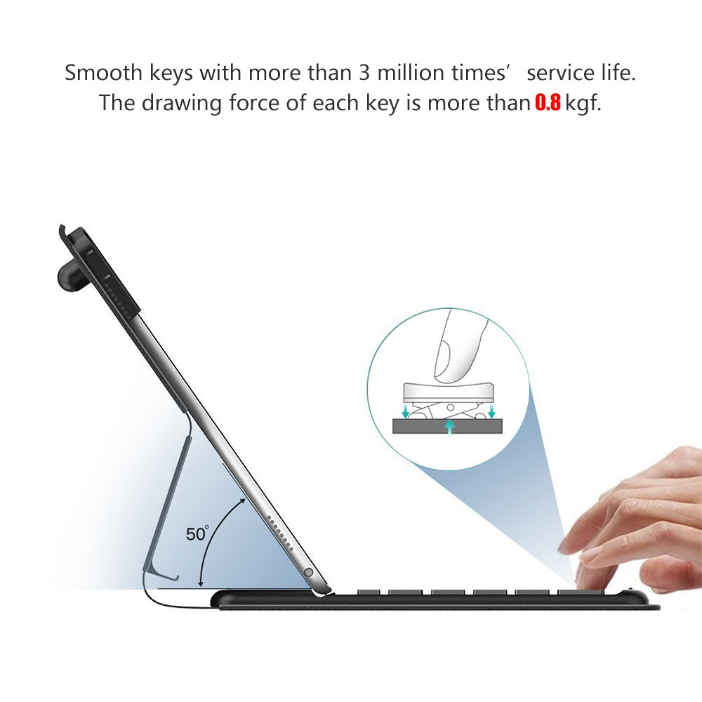 Genuine Apple MFi Certified iPad Pro 10.5 Case Keyboard with Smart Connector Backlit and Pencil Holder (English Layout) by HUASEMI (Image #7)