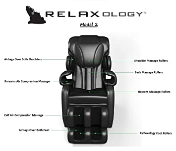 Admirable Amazon Com Relaxology Massage Therapy Chair Zero Gravity Squirreltailoven Fun Painted Chair Ideas Images Squirreltailovenorg