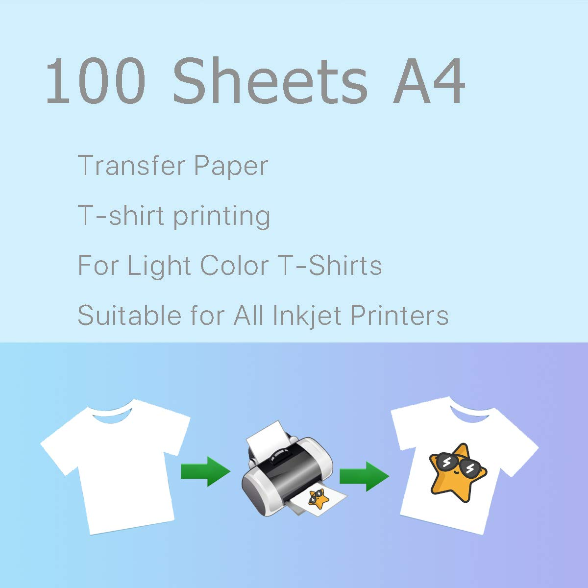 A4 Iron On T-Shirt Transfer Paper For Light Fabric 100 Sheets # 640211G by H88