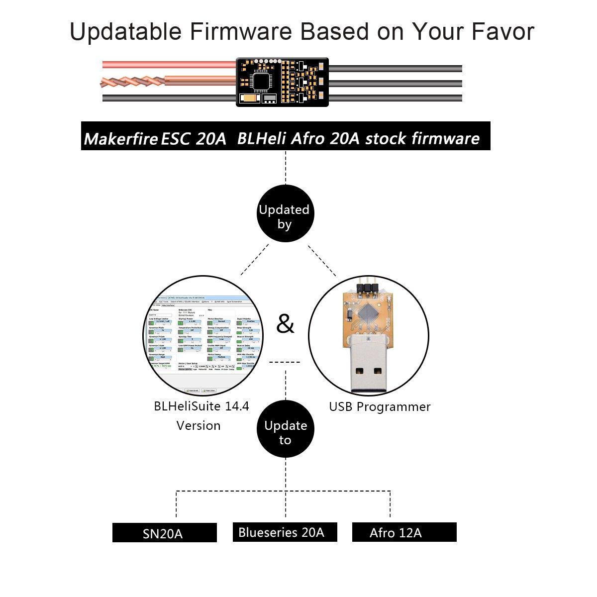 Admirable Makerfire 4Pcs Esc 20A Blheli Brushless Speed Controller For Qav250 Wiring 101 Eattedownsetwise Assnl