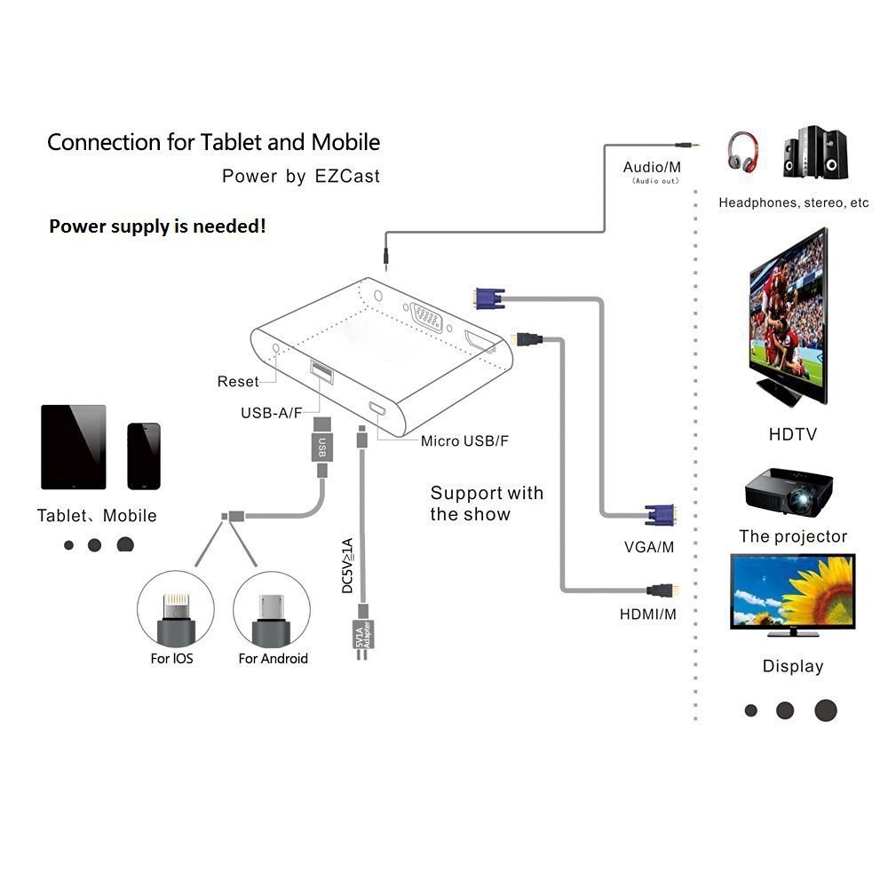 Amazon.com: USB to HDMI & VGA Adapter for iPhone ipad,Weton USB to on 1954 chevy bel air wiring diagram, 1953 mercury monterey wiring diagram, automotive turn signal wiring diagram, 1950 ford custom wiring diagram, 1971 gto wiring diagram, 1956 mercury monterey wiring diagram, 1971 cuda wiring diagram, 1951 plymouth cranbrook wiring diagram, 1964 ford ignition switch diagram, 1998 cherokee wiring diagram, 1964 galaxie brochure, 1964 galaxie parts, 1966 mustang wiring diagram, 1964 galaxie exhaust system, 1968 mustang wiring diagram, 1931 model a wiring diagram, basic turn signal wiring diagram, 1939 ford truck wiring diagram, 1949 ford custom wiring diagram, 1929 model a wiring diagram,