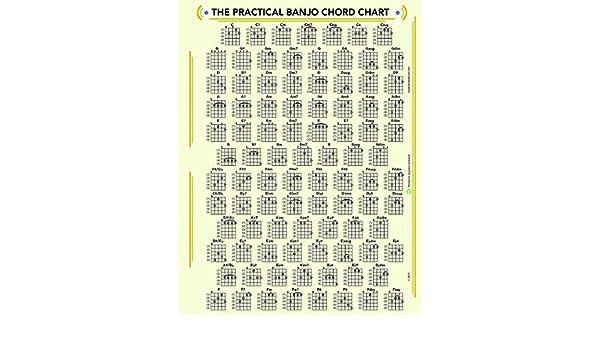 La práctica Banjo Chord y diapasón gráfico: Amazon.es: Amazon.es