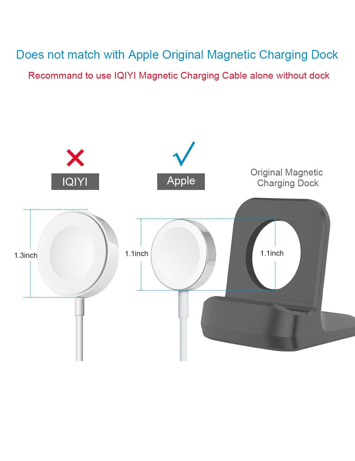 IQIYI Apple Watch Charger, Apple MFi Certified, 1.0ft(0.3M) Magnetic Charging Cable Cord for Apple Watch/iWatch Series 1/2/3 (38mm & 42mm) Portable Charger by IQIYI (Image #4)
