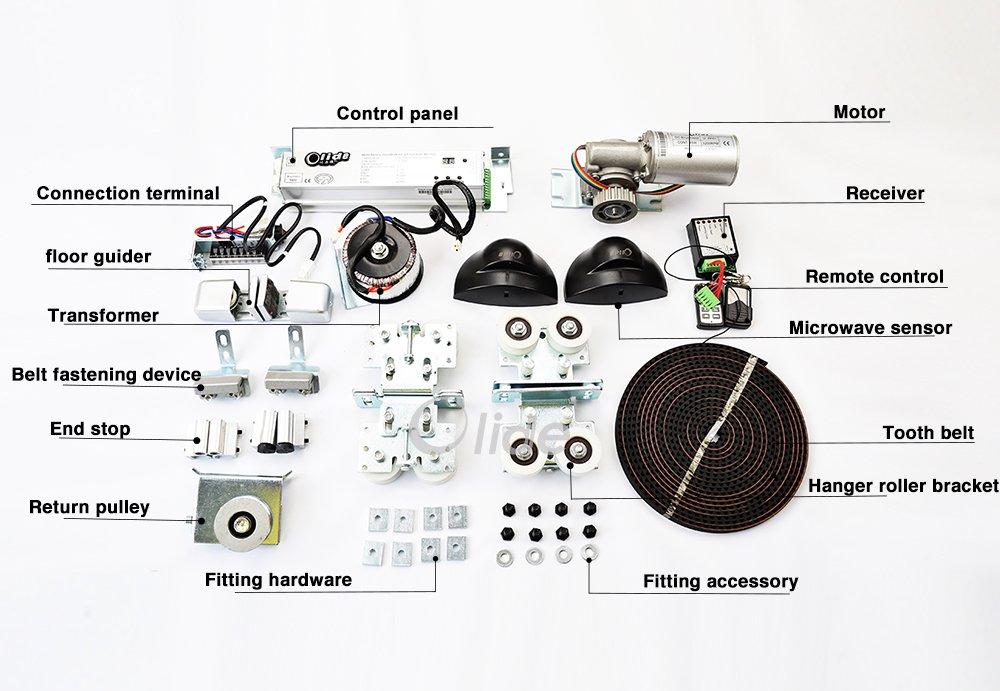 Automatic Door Opener, Electric Sliding Door Operator, Automatic Door Mechanism by Olide