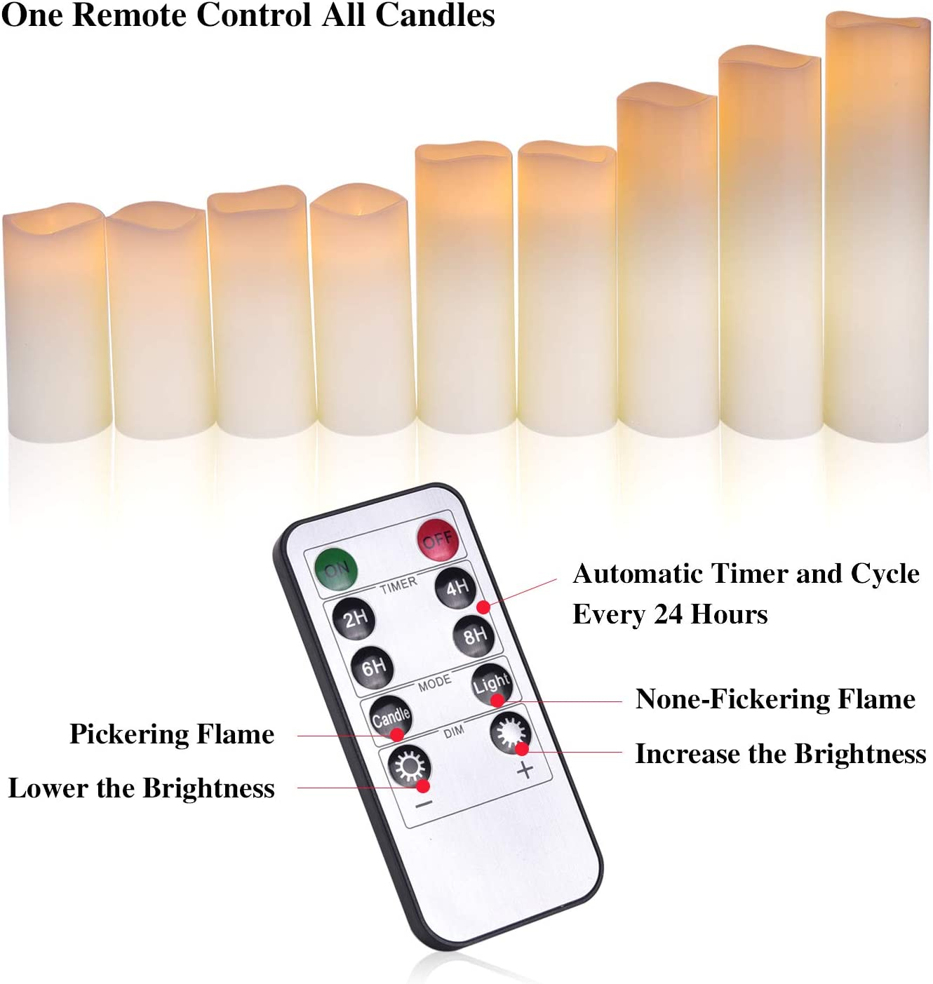 Free Amazon Promo Code 2020 for Flameless Candles LED Lights