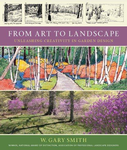 History Landscape Art - From Art to Landscape: Unleashing Creativity in Garden Design