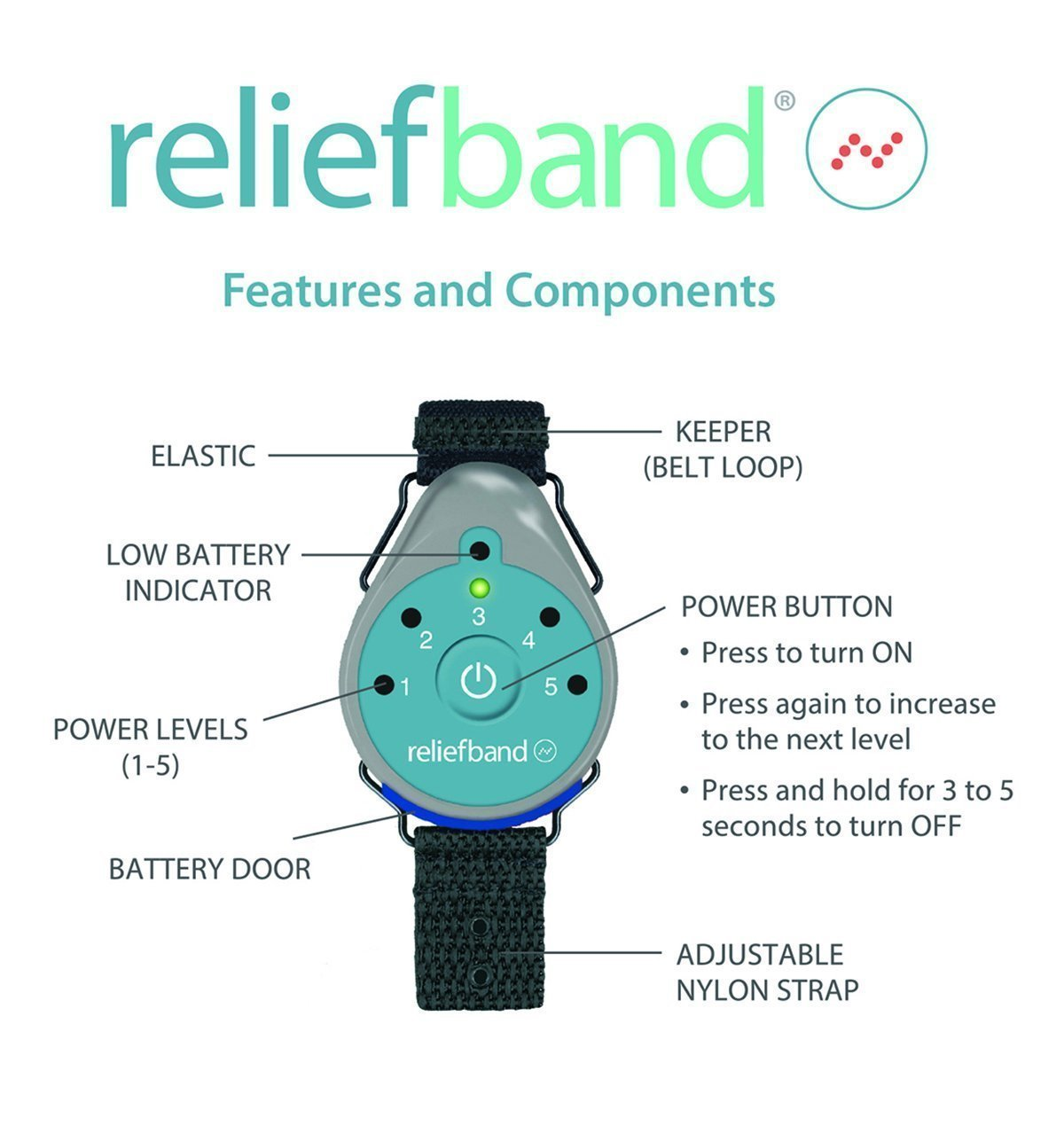 Amazon.com: Reliefband for Motion and Morning Sickness BUNDLE - INCLUDES - 2 Blucoil CR2025 Batteries AND Replacement Conductivity Gel Tube 7.5ml: Health ...