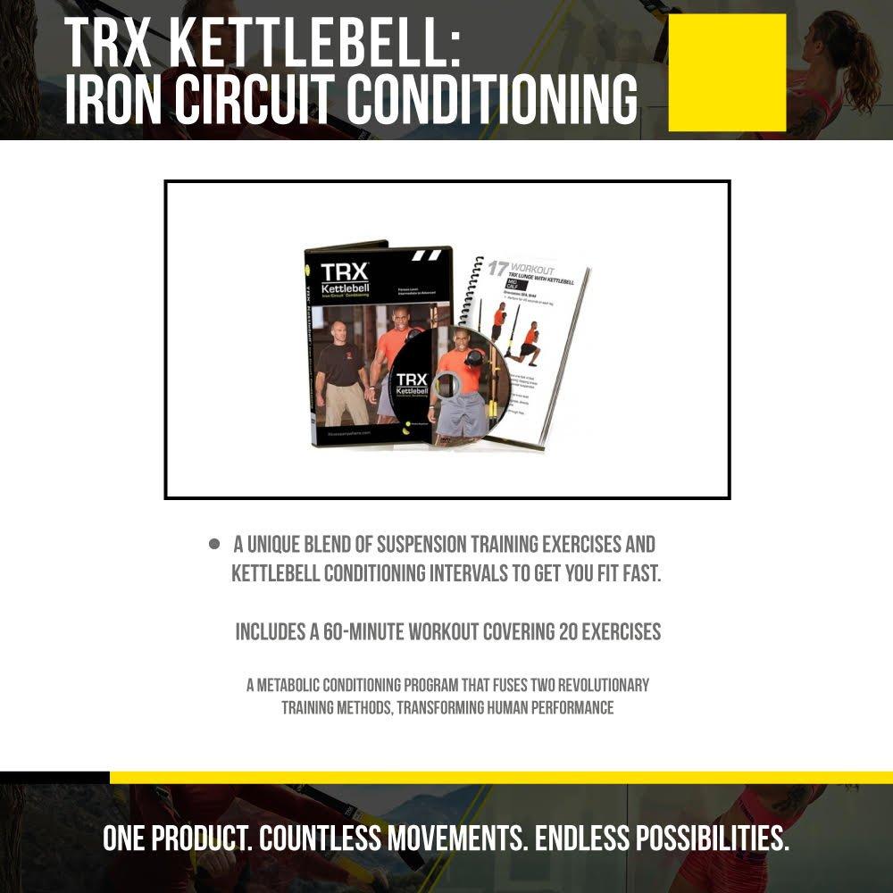 20 Minute Double Kettlebell Workout: Trx Kettlebell Workout Review