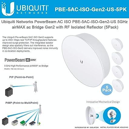 Amazon com: PowerBeam AC ISO Gen2 PBE-5AC-ISO-Gen2-US 5GHz