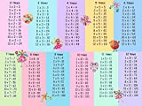 Times Table Mat, Place Mat for Kids, times Table Tool ,Girls Mat, Educational Table Mat, Maths Table Mat