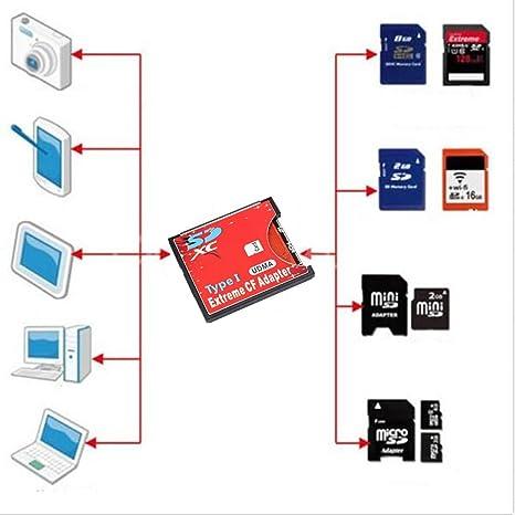 Sdxc Sdhc Sd Mmc A Tipo I Cf Compactflash Adaptador Conector Extreme 4gb-128gb