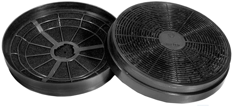 2 Aktivkohlefilter Kohle Filter für Respekta Dunstabzugshaube Abzug CH 9040-90 S