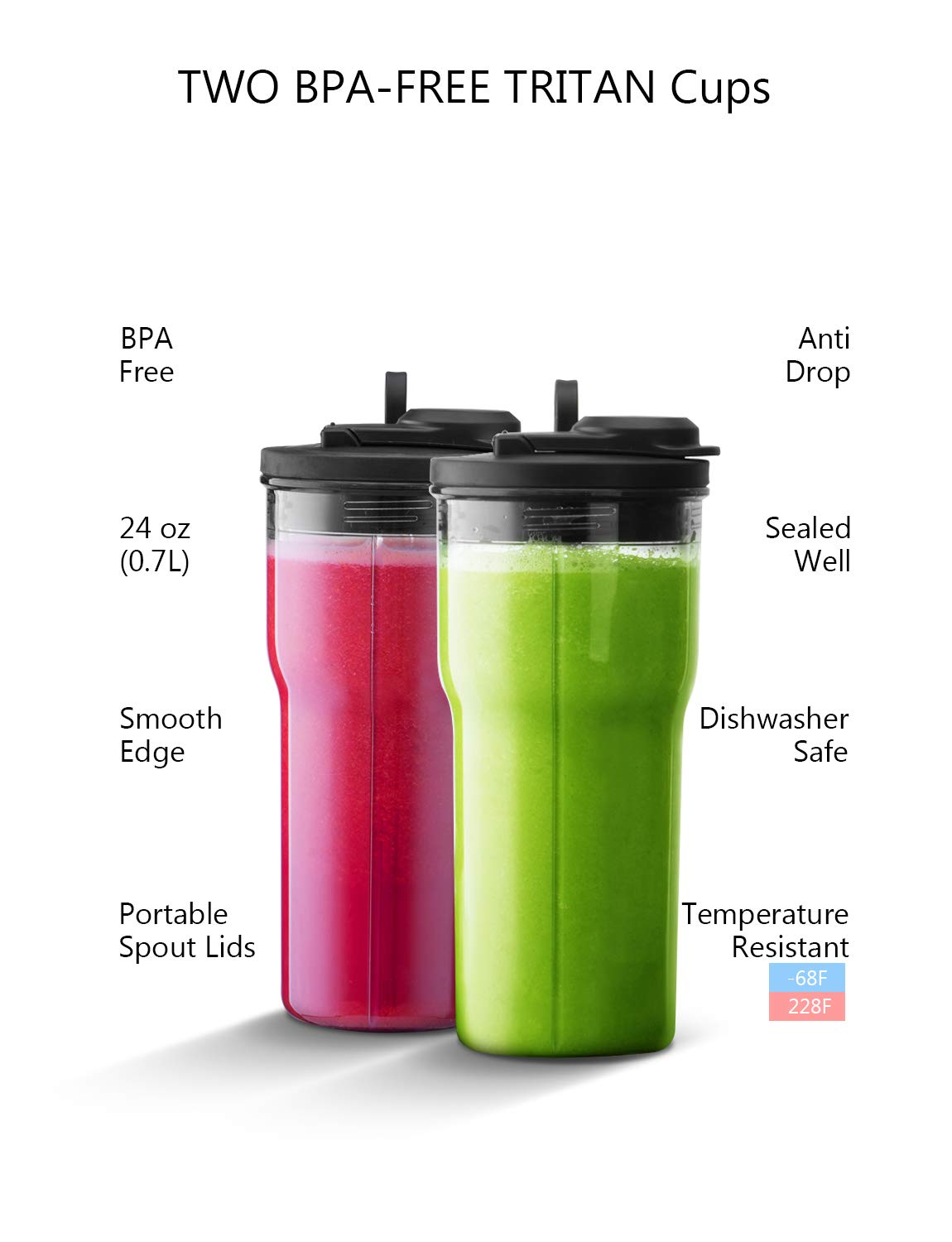 Smoothie Blender 1500W, Willsence Personal blender for Shakes and Smoothies, NUTRI-IQ Intelligent identification of Food Hardness, 2 x 24 oz to-go Tritan Cups (BPA Free) with Spout Lids by Willsence (Image #7)