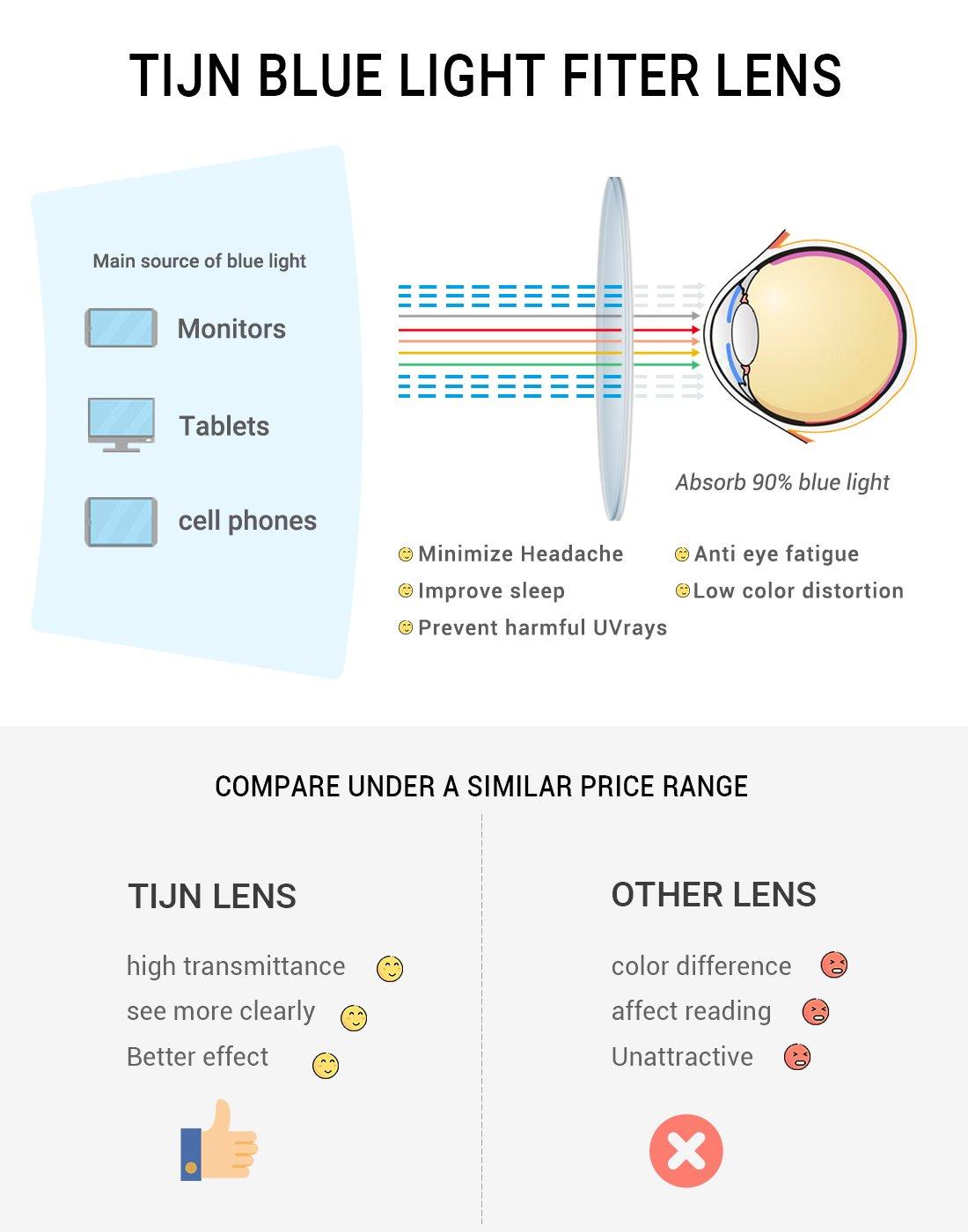 TIJN Round Blue Light Filter Computer Glasses Eyeglasses for Women Transparent Lens((Blue Light Block) Tortoise, 50) by TIJN (Image #4)