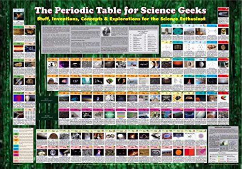 Geek Periodic Table Poster