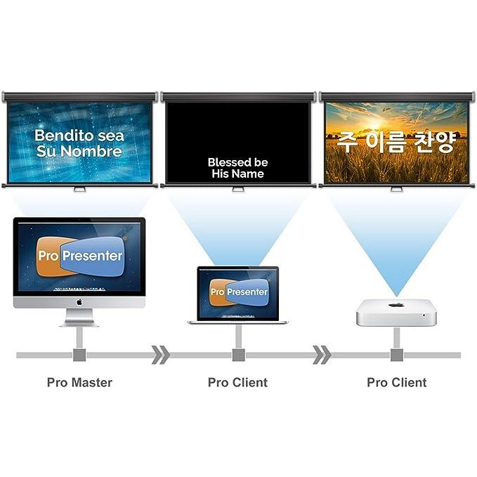 Amazon com: Renewed Vision ProPresenter Master Control