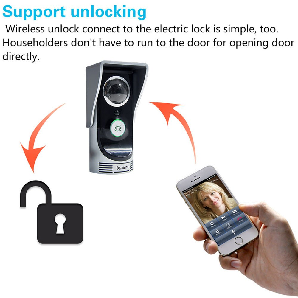 peephole design door com suppliers sensor alibaba newest motion showroom manufacturers at doors with camera and