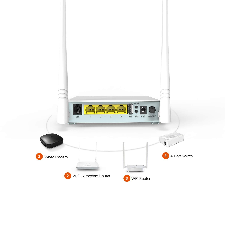 Tenda V300 Modem Router N300 inalámbrico WiFi (300 Mbps, 5 Puertos WAN/LAN 10/100, USB 2.0, 2 Antenas externas 5 dBi, protección Rayos 6000 v, ...