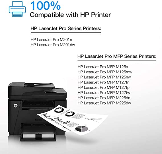 Amazon.com: Cartucho de tóner compatible HP 83A CF283A negro ...