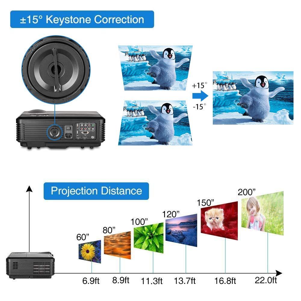 Amazon.com: Wireless Projector Wifi Bluetooth 3600 Lumens (2018 ...