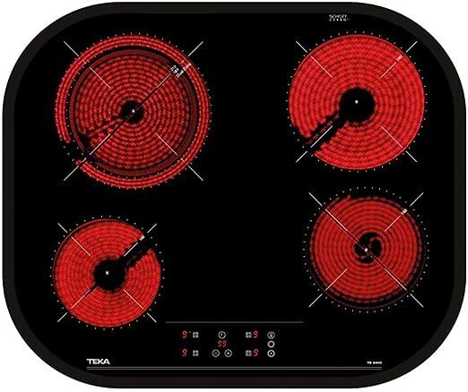 Opinión sobre Teka | Placa Vitrocerámica | Modelo TC 6400 | 4 zonas Touch Control | Negro | 60CM