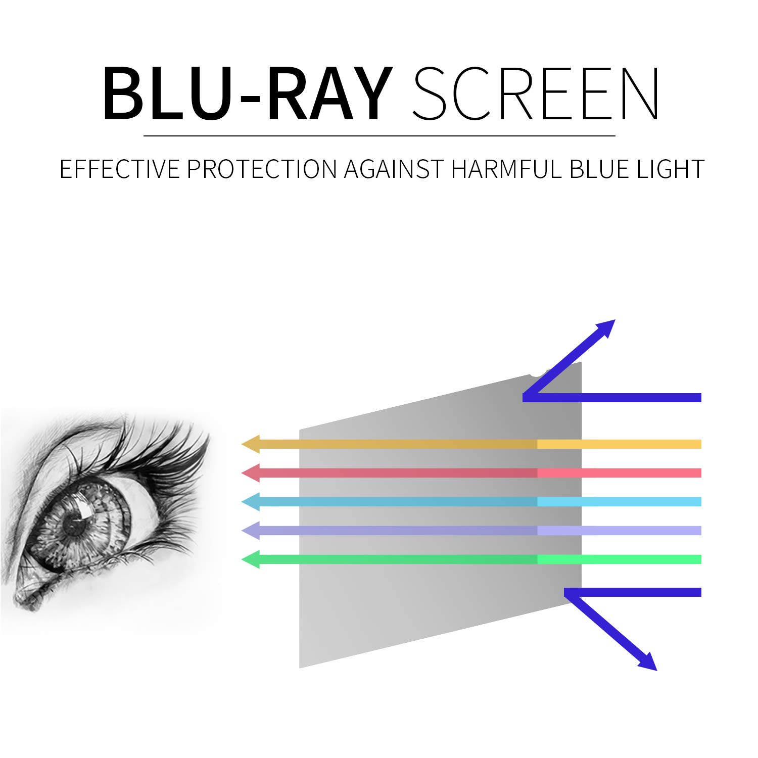 30 Inch Privacy Screen Filter for Widescreen Monitor -Please Measure Carefully! 16:10 Aspect ratio
