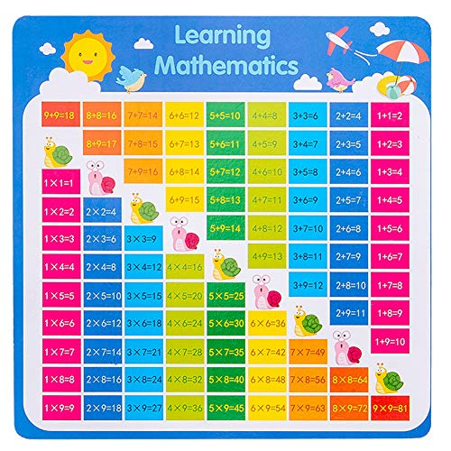 Wooden Jigsaw Puzzles, 6PCS Toddler Puzzles Wooden Puzzles for Toddlers, Toys Gift for Boys and Girls