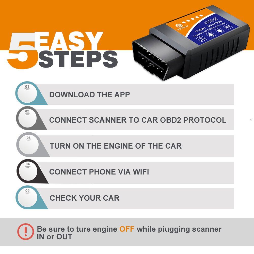 Car wifi obd 2 wsiiroon wireless obd2 car code reader scan tool car wifi obd 2 wsiiroon wireless obd2 car code reader scan toolscanner adapter check engine diagnostic tool for ios apple iphone ipad air mini ipod touch fandeluxe Images