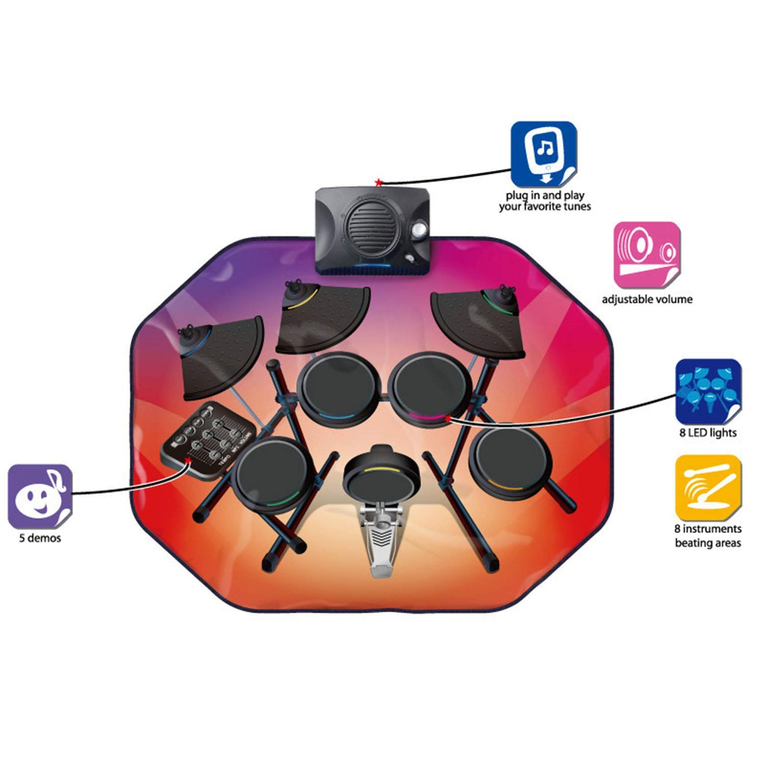 Drum Music Blanket, Jazz Drum Game Pad, Carpet Dance Mat, with Built in Music Tracks, 5 Music, Recording Function, Can Connect to Mobile Phone by ankt777 (Image #4)