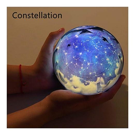 Xf Cielo Luz de la Noche Planeta Proyector mágico Tierra Universo ...