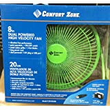 CZHV8USB GREEN Comfort Zone 8 DUAL POWERED HIGH VELOCITY Fan Vibration FREE Quiet Operation Cooling Air