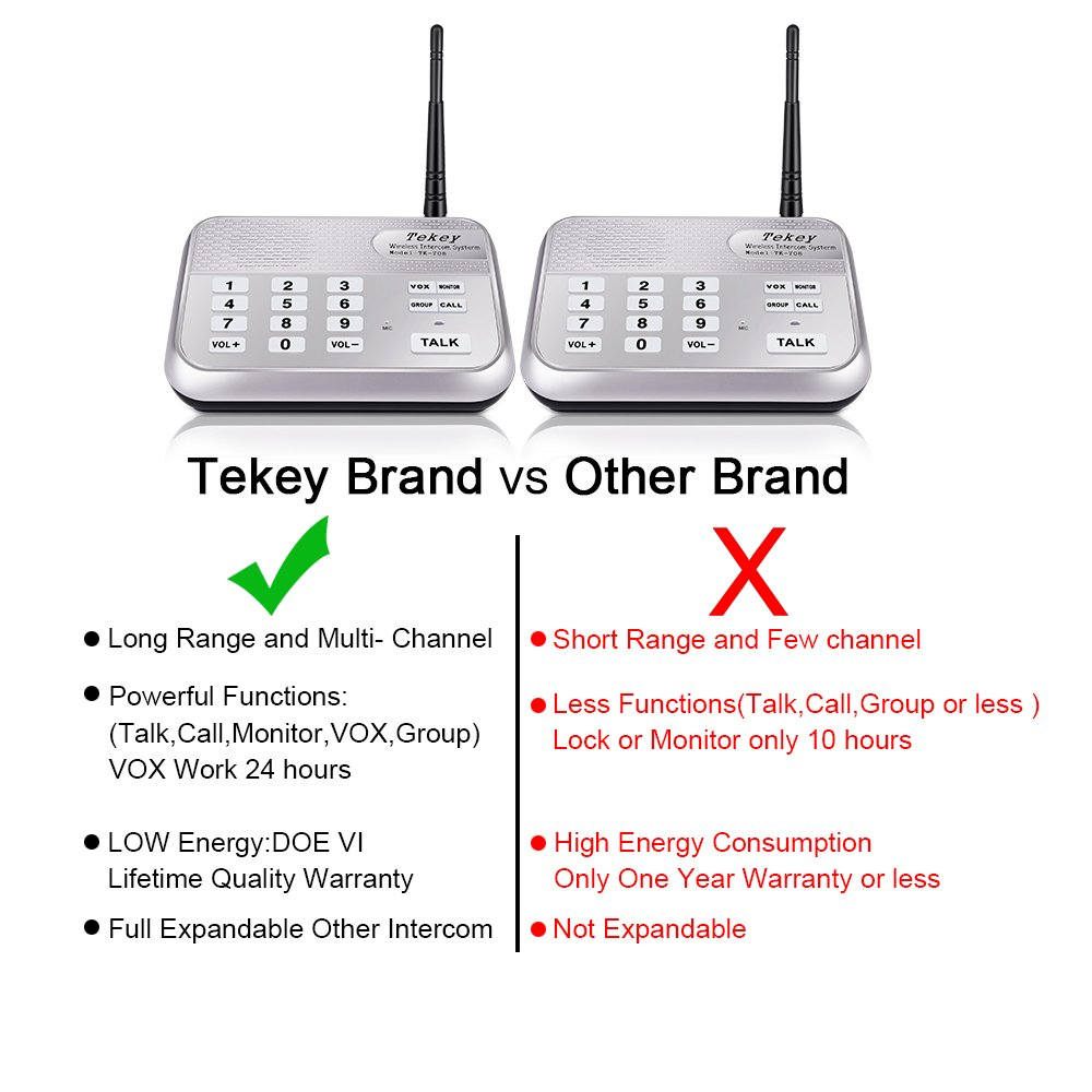 Wireless Intercom System (2017 Version), TekeyTBox 1800 Feet Long Range 10 Channel Digital FM Wireless Intercom System for Home and Office Walkie Talkie System for Outdoor Activitie(4 Stations Silver) by TekeyTBox (Image #2)