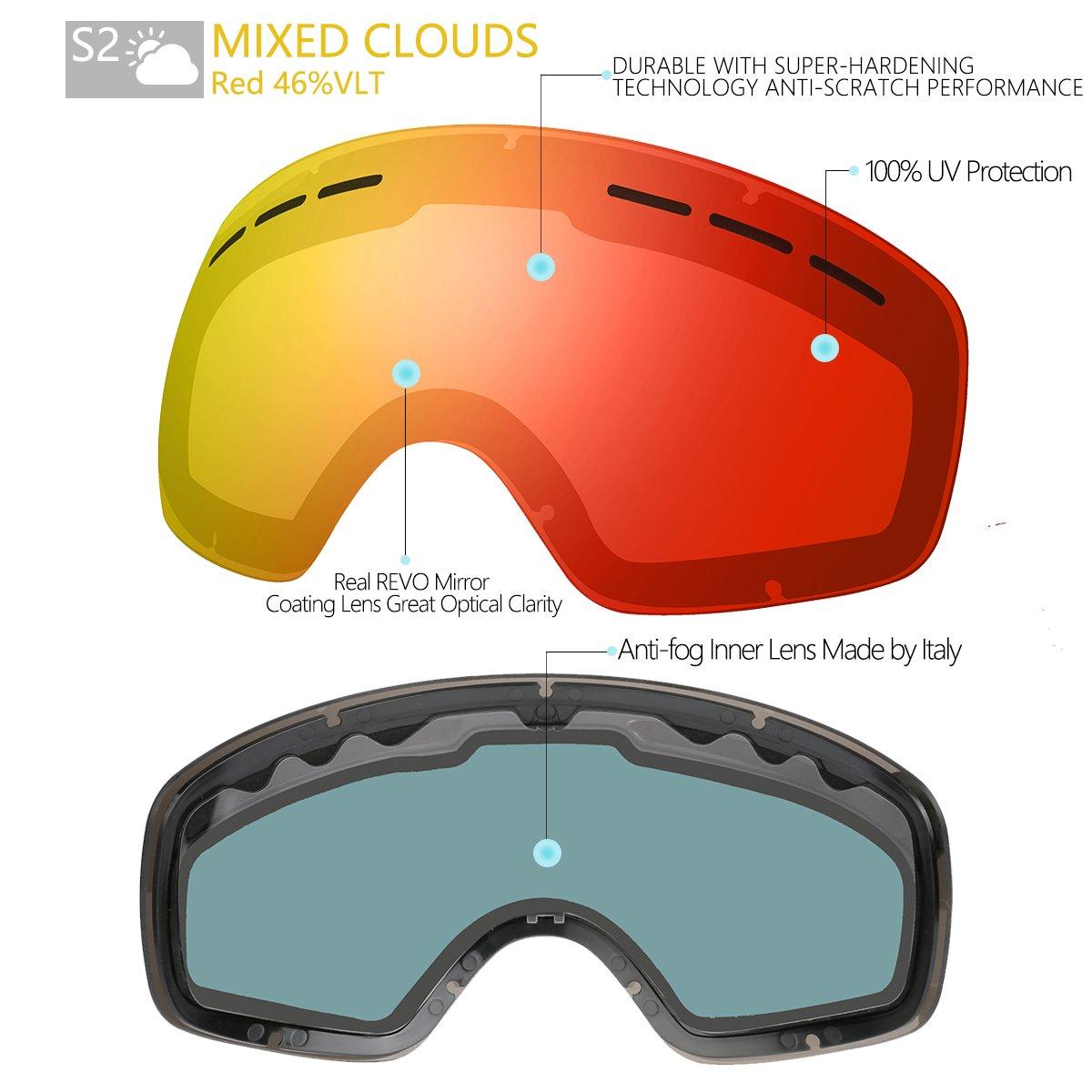 340f2b7d30 Findway Kids Ski Goggles for Snow Snowboard Snowmobile Skate - for Boy Girl  Toddler Child Junior Youth - Anti Fog UV Protection OTG Over Glasses  Frameless ...