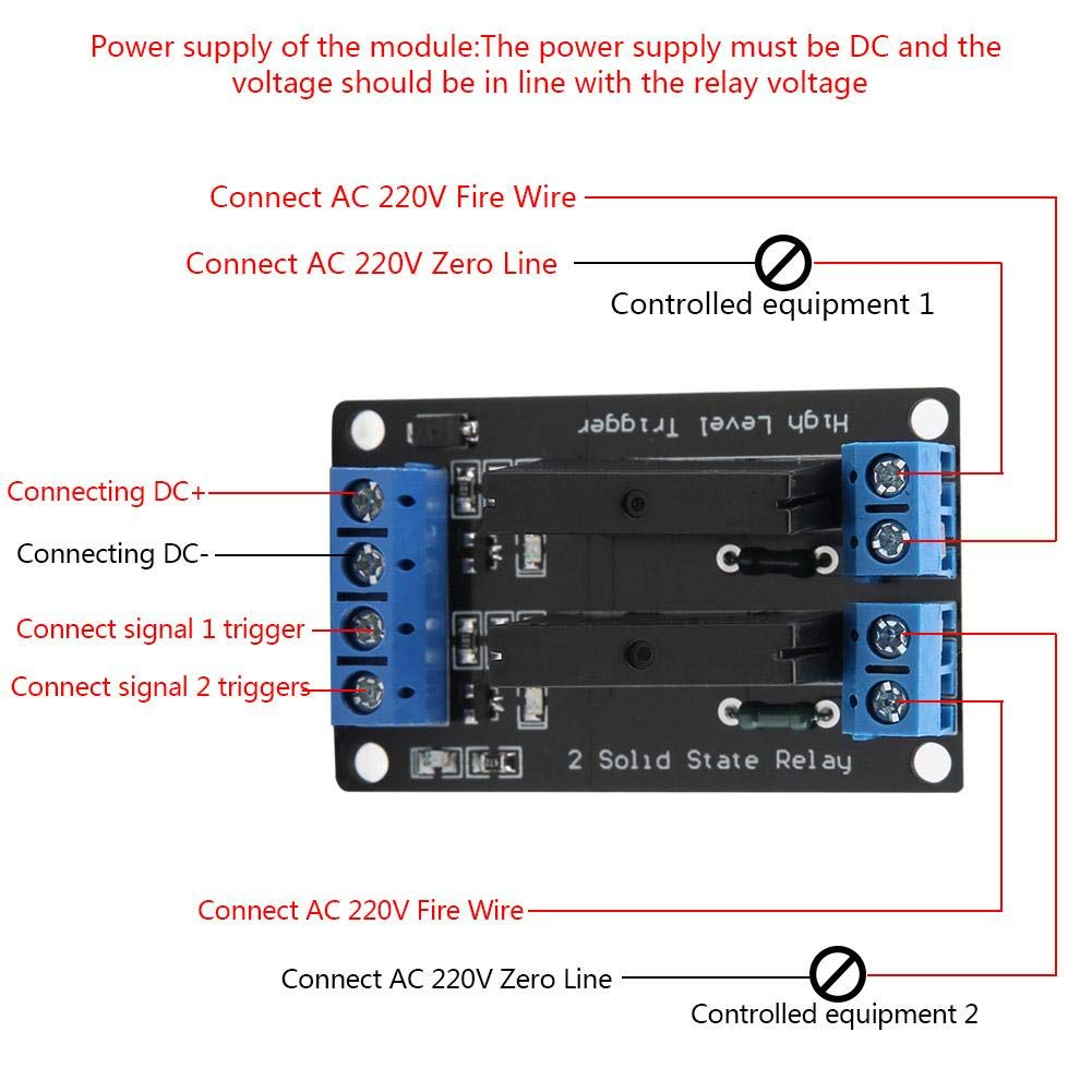 Solid State Relay Module Wear and Durable 2 Channel 5V Solid State Relay Module High /& Low Trigger with Fuse for Industrial Home
