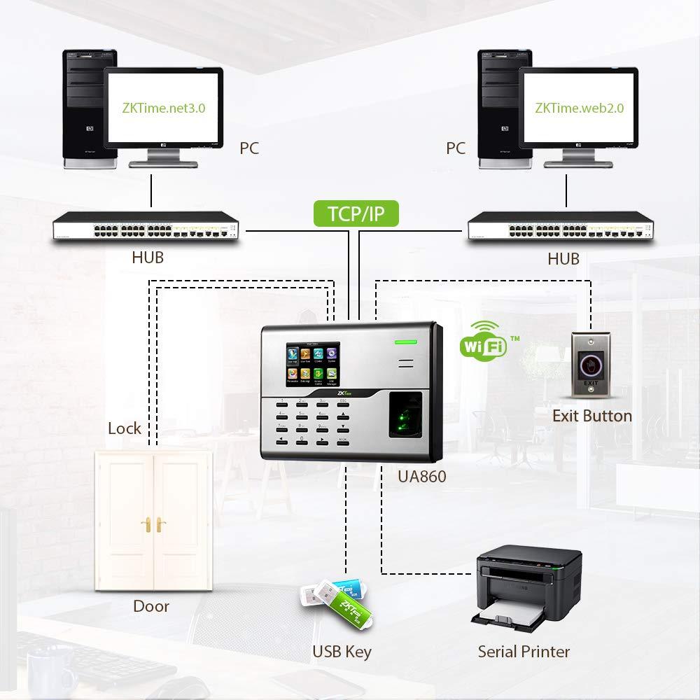Amazon com : ZKTeco Fingerprint Time Attendance &Access