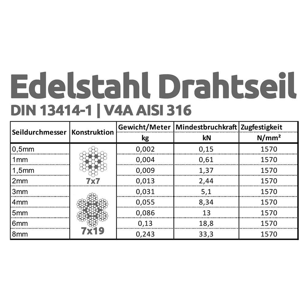Drahtseile24 Edelstahlseil 7x7 Edelstahl Drahtseil Meterware Edelstahldrahtseil V4A 0,5mm St/ärke 0,5m L/änge