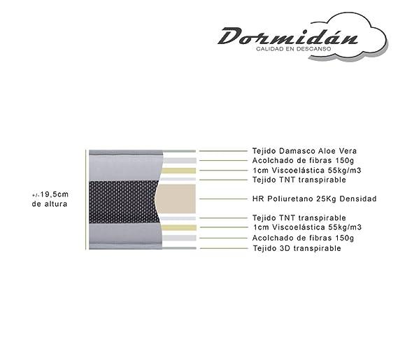 Dormidán - Colchón viscoelástico Soja PLus, ambas caras con acolchado viscoelástico. (105 x 190 cm): Amazon.es: Hogar