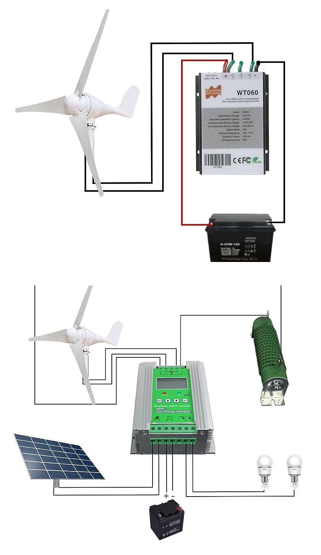Amazon.com: MarsRock - Generador de turbina de viento ...
