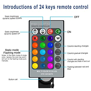 yodaliy LED Atmosphere Lights T10 RGB LED Bulbs with Remote Controller RGBW 501 194 168 6SMD 5050 Silicone Strobe Light Use for Reading Light,//Roof Light//Trunk Light//Interior Light