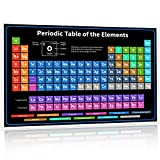 XL Large Jumbo 54'' Periodic Table of Elements Vinyl Poster 2018 Version | Chemistry Chart for Teachers, Students, Classroom Science Banner | Newest 118 Elements | Atomic Number, Weight (BLK)