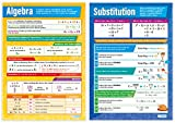 Algebra Posters - Set of 7 | Math Posters for