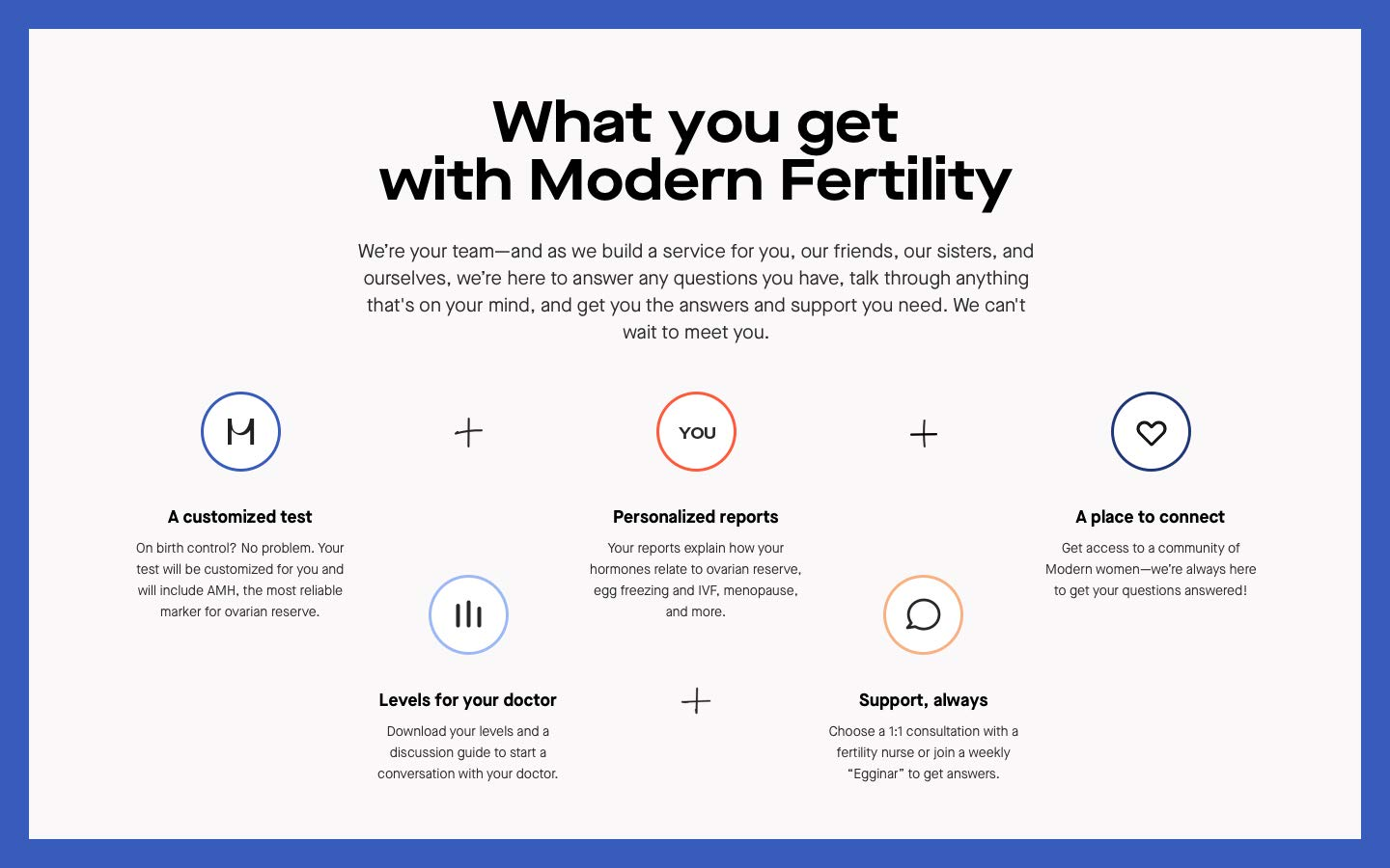 Modern Fertility Test - Women's Health Hormone Test You Can Take at Home - Not Available NY, NJ, RI by Modern Fertility (Image #4)